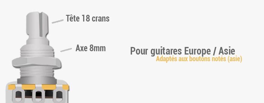 Potentiomètres métriques