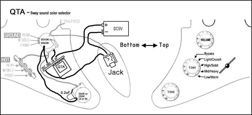 Plan filtre actif QTA Artec
