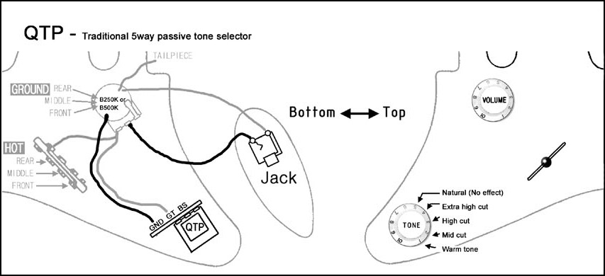 Plan cablage filtre passif QTP Artec