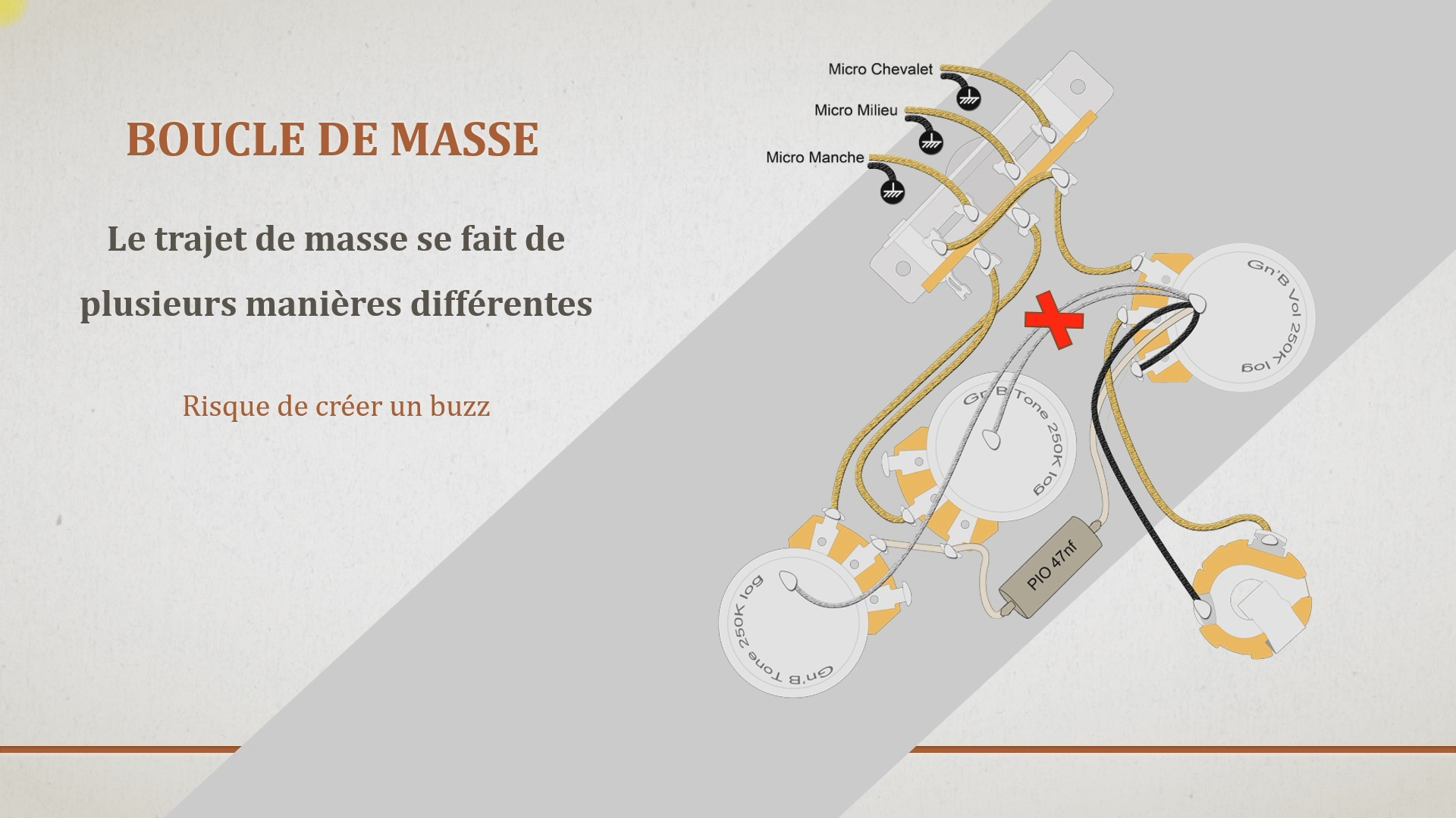 formation optimisation cablage guitare - Optimisation des masses